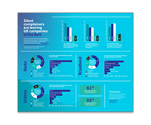 Infographic - Silent Complainers are Leaving UK Companies in the Dark Thumbnail