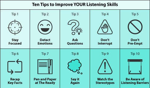 A diagram showing ten tips to improve your listening skills. 1. Stay focussed, 2. Detect Emotions, 3. Ask Questions 4. Don't interupt 5. Don't pre-empt 6. Recap key facts 7. Pen and Paper at the ready 8. Say it again 9. Watch the stereotypes 10. Be aware of listening barriers