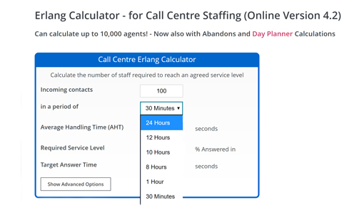 A screenshot of the Erlang staffing calculator, with the drop down being changed to 24 hours.