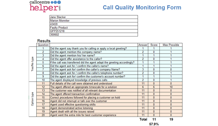 Free Call Monitoring, Evaluation and Coaching Form