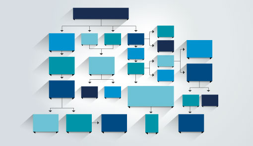Flowcharts provide a pictorial view of the script pages and fluency, and are easily amended to include or remove pages.