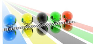 5 coloured marbles on a race track
