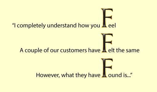 """The emphasises the words 'Feel', 'Felt' and 'Found' in a conversation. It says """"I completely understand how you Feel, A couple of customers have Felt the same, However what they have Found is..."""""""