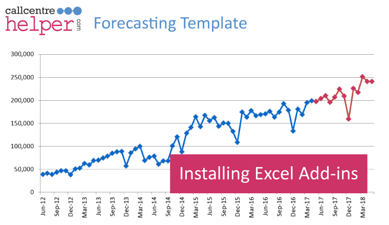 An image of an example forecast, with the words 'Installing Excel Addins' written over it.