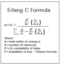 Erlang Calculation – An Introduction