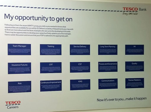 tesco-bank-opportunity-board-510