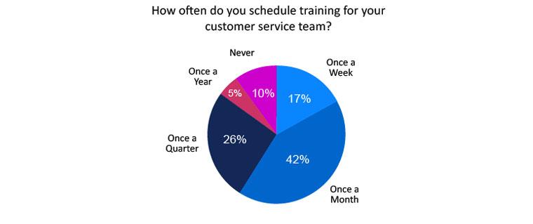 schedule-training-image-760