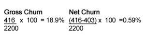 Gross-Net-Churn