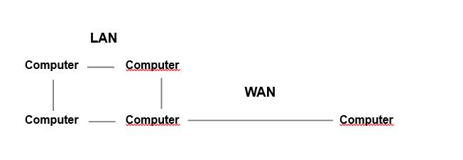 intranet-screenshot