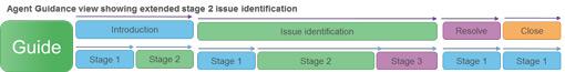netcall-call-processes-image3