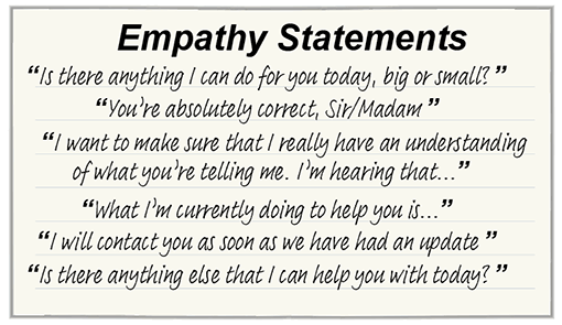 A graphic showing a series of great empathy statements