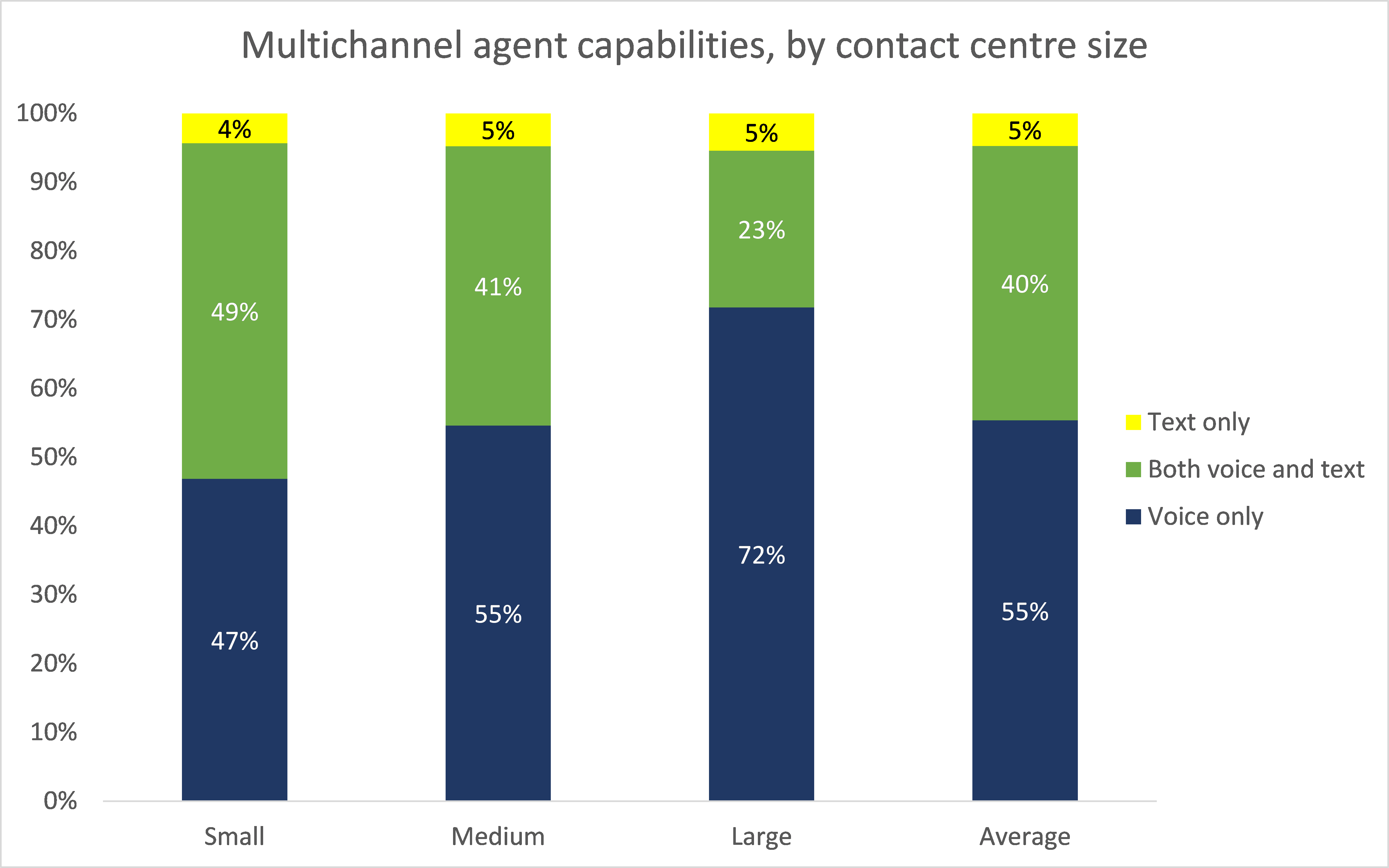multichannel-capabilities-ny-cc-size-chart
