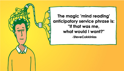 """A man with a mind reading hat has a quote from Steve Cokkinias: """"The magic 'mind reading' anticipatory service phrase is: """"If that was me, what would I want?"""""""""""