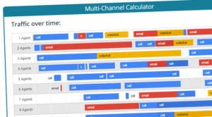 Multi channel call centre calculator showing email calls and web chat