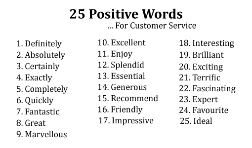 The top 25 positive words for customer service are definitely, absolutely, certainly, exactly, completely, quickly, fantastic,great, marvellous, excellent, enjoy, splendid,essential, generous, recommend,friendly,impressive,interesting,brilliant, exciting, terrific, fascinating,expert, favourite and ideal.