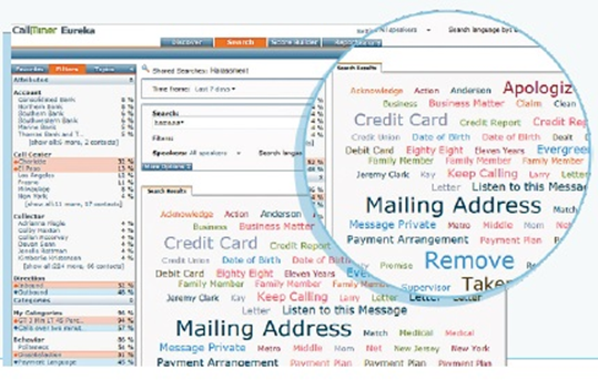 The trending words and phrases of customer conversations are displayed on the screen. For example, 'Mailing Address', 'Credit Card', 'Apologize'