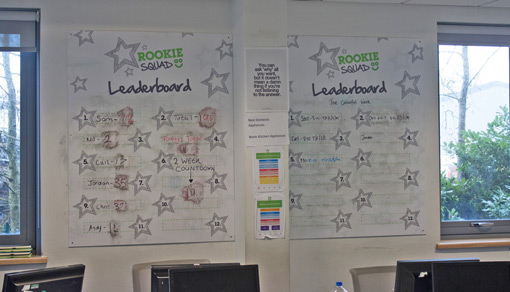 The walls of the contact centre have a large leaderboard on a white board with employee names on it