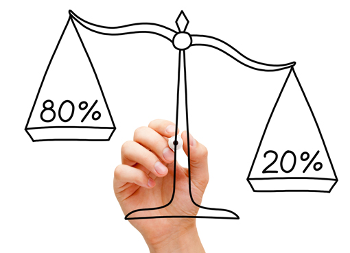 A balance showing the Pareto Principle, 80% of outcomes can be linked to 20% of causes.