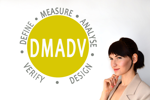 A lady smiles at a depiction of DMADV: Define, Measure, Analyse, Design, Verify