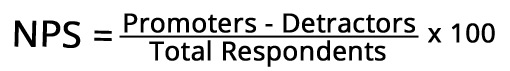 The formula for net promoter score (nps). NPS = promoters-dectractors divided by total respondents, and the answer multiplied by 100