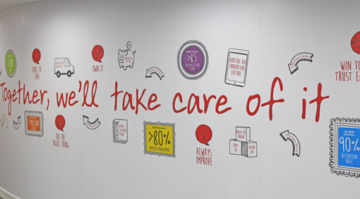 Have a look at some of the contact centre's wall art