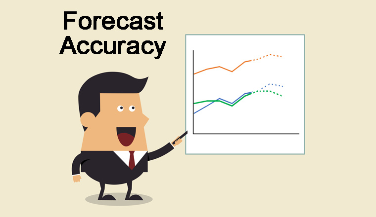 how to calculate forecast accuracy