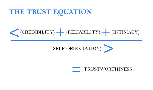 This equation was developed by trustedadvisor.com