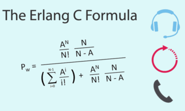 The Erlang C Formula