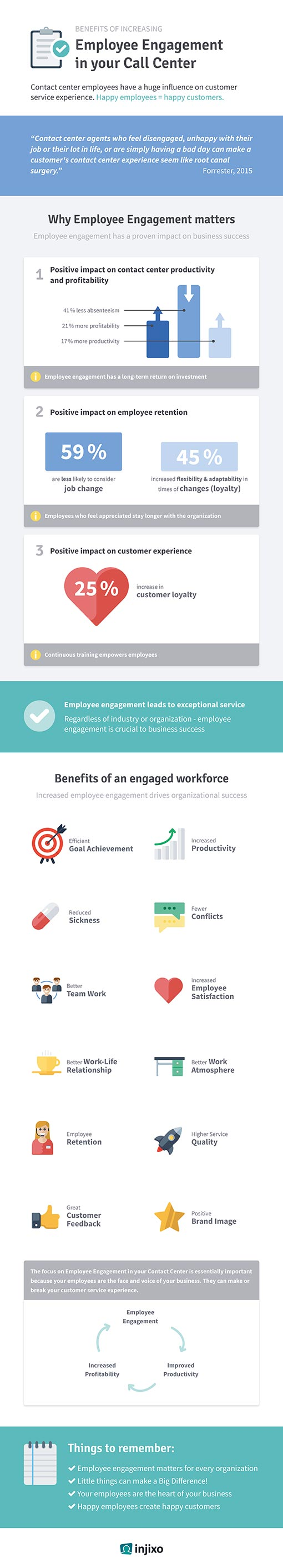 Follow the link to see full-size infographic