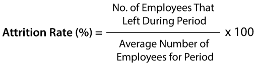 A picture of the formula for attrition