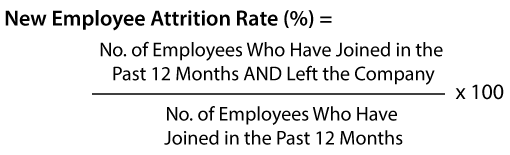A picture of the formula for new employee attrition