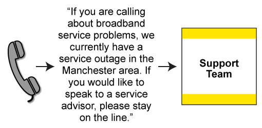 """If you are calling about broadband service problems, we currently have a service outage in the Manchester area. If you would like to speak to a service advisor, please stay on the line"""