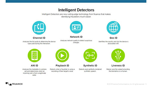 There are a number of intelligent detectors now being used to identify fraudsters