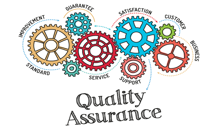 Qulaity Assurance written under some cogs linking improvement, standard, guarantee, service, satisfaction, support, satisfaction, customer and business