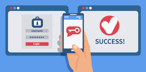 Two factor authentication makes use of second method of authentication in addition to passwords.