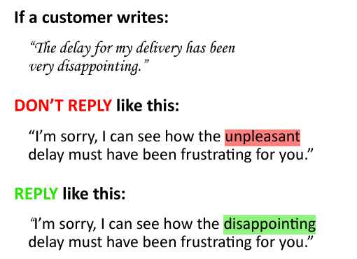 Different Ways To Start A Letter from www.callcentrehelper.com