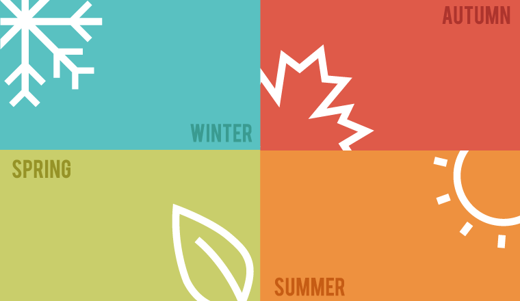 A picture of the four seasons with a snowflake, leaves and the sun
