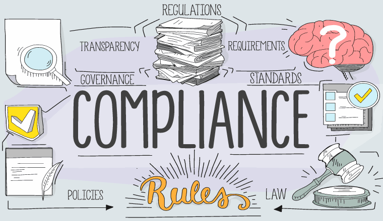 A picture of a compliance mind map