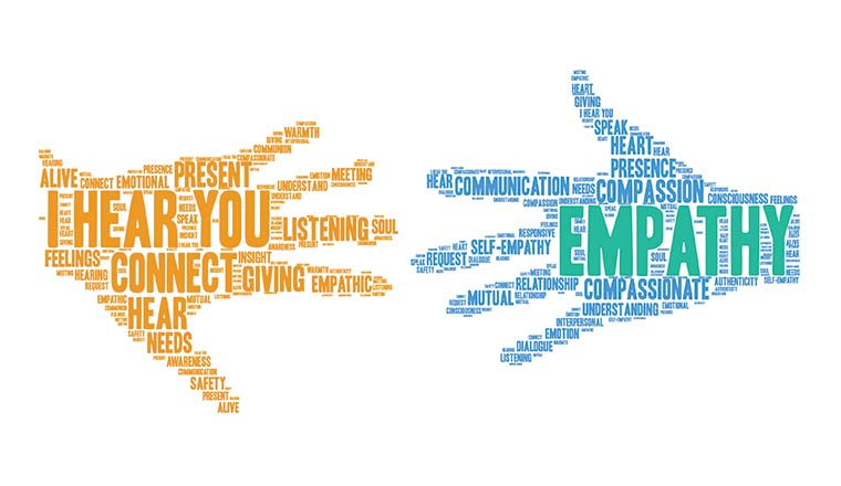 Two hands composed of words related to empathy
