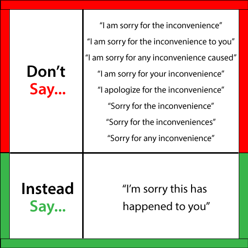 "A picture of a chart with replacements for the phrase ""sorry for the inconvenience"""