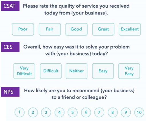 A picture of customer survey questions