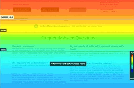 A picture of website heat mapping