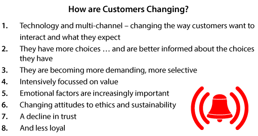 A picture that shows how customer expectations are changing
