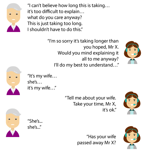 A picture of a conversation with an upset customer