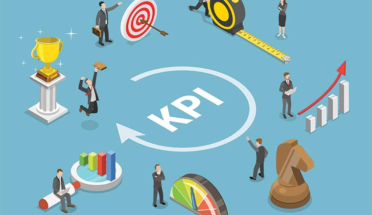A picture of KPI measurement graphics
