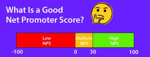A picture of a good score for NPS