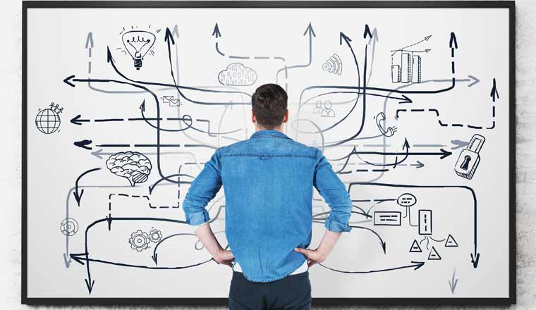 A picture of a Man looking at business plan on whiteboard