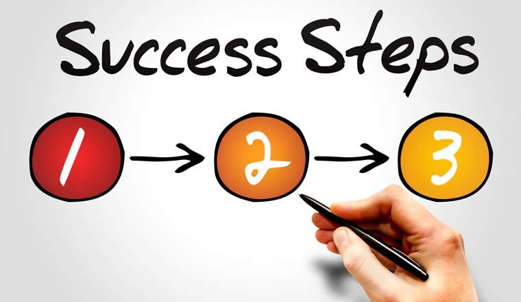 A picture of the words Success Steps and number 1 to 3 in circles