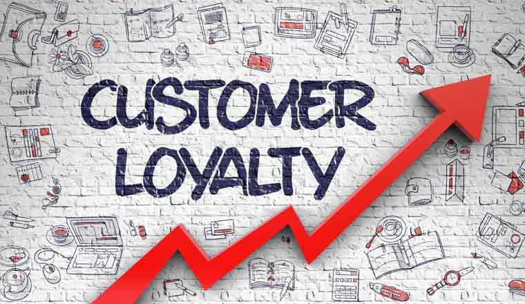 A picture of the word customer loyalty drawn on wall