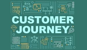 A picture of a customer journey infographic